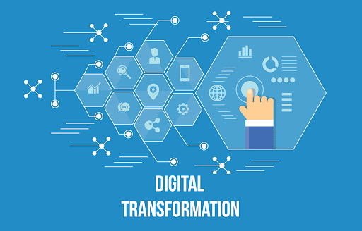 Digital transformation trends in businesses 2020